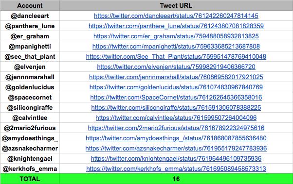 Item 100 - Stroke Detection Tweets